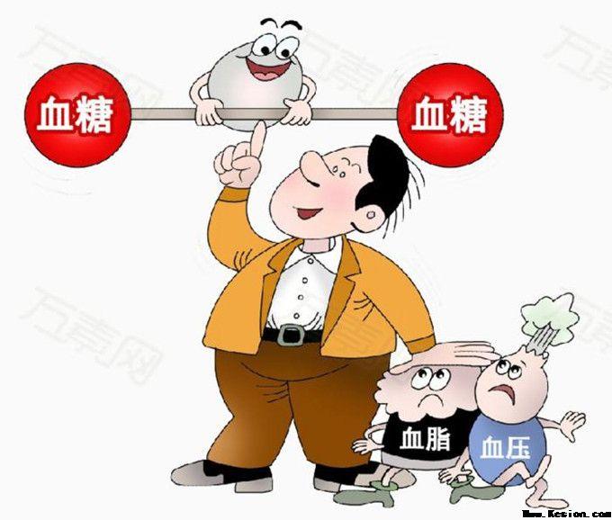 """糖尿病与""""肾功能衰竭-旺源骆驼奶专卖网"""